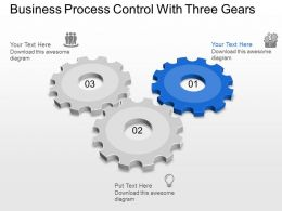 Al Business Process Control With Three Gears Powerpoint Template Slide