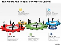 Al Five Gears And Peoples For Process Control Powerpoint Templets