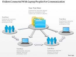 Al Folders Connected With Laptop Peoples For Communication Powerpoint Template