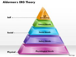 Aldermens ERG Theory Powerpoint Presentation Slide Template