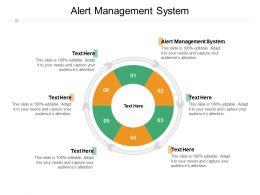 Alert Management System Ppt Powerpoint Presentation Slides Topics Cpb