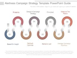 Alertness Campaign Strategy Template Powerpoint Guide
