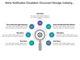 Alerts Notification Escalation Document Storage Indexing Repository Service