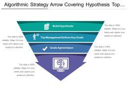 Algorithmic Strategy Arrow Covering Hypothesis Top Management Goals