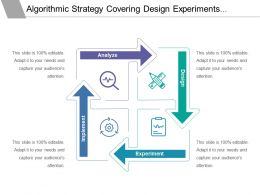 Algorithmic Strategy Covering Design Experiments Implement And Analyze