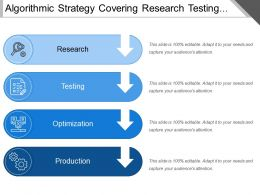 Algorithmic Strategy Covering Research Testing Optimization And Production