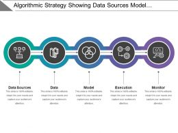 Algorithmic Strategy Showing Data Sources Model Execution And Monitor
