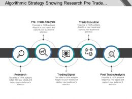 Algorithmic Strategy Showing Research Pre Trade Analysis Trade Execution