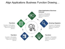 Align Applications Business Function Drawing Diagrams Project Budget
