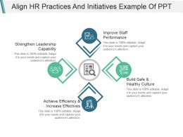 Align Hr Practices And Initiatives Example Of Ppt