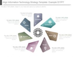 Align Information Technology Strategy Template Example Of Ppt