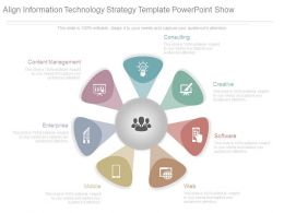 Align Information Technology Strategy Template Powerpoint Show