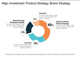 Align Investment Product Strategy Brand Strategy Roadmap Template Cpb