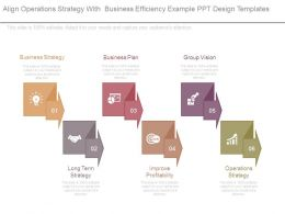 Align Operations Strategy With Business Efficiency Example Ppt Design Templates