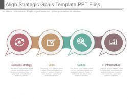Align Strategic Goals Template Ppt Files