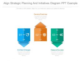 Align Strategic Planning And Initiatives Diagram Ppt Example