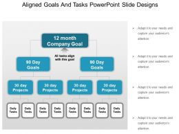 Aligned Goals And Tasks Powerpoint Slide Designs