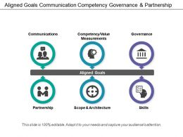 Aligned Goals Communication Competency Governance And Partnership