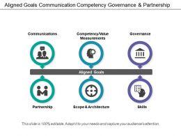 aligned_goals_communication_competency_governance_and_partnership_Slide01