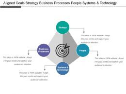 Aligned Goals Strategy Business Processes People Systems And Technology
