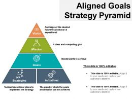 Aligned Goals Strategy Pyramid Powerpoint Slide Ideas