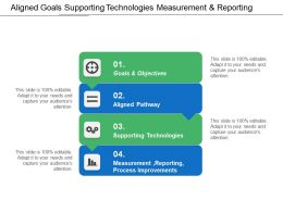 Aligned Goals Supporting Technologies Measurement And Reporting
