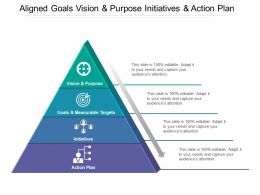 Aligned Goals Vision And Purpose Initiatives And Action Plan