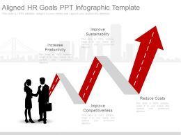 Aligned Hr Goals Ppt Infographic Template