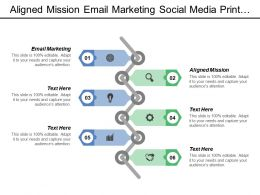 Aligned Mission Email Marketing Social Media Print Media