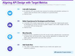 Aligning Api Design With Target Metrics Analytics Ppt Powerpoint Visuals