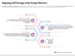 Aligning API Design With Target Metrics Combat Bots Ppt Powerpoint Layouts