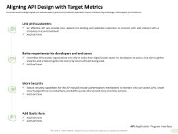 Aligning API Design With Target Metrics Personal Level Ppt Powerpoint Visuals