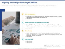 Aligning API Design With Target Metrics Ppt Powerpoint Presentation File Design Ideas