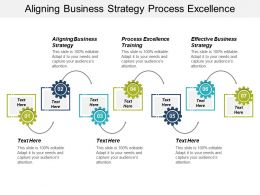 Aligning Business Strategy Process Excellence Training Effective Business Strategy Cpb