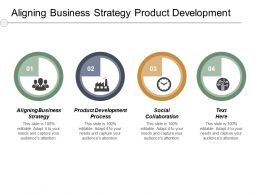 Aligning Business Strategy Product Development Process Social Collaboration Cpb