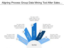 Aligning Process Group Data Mining Tool After Sales Service