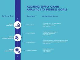 Aligning Supply Chain Analytics To Business Goals Ppt Powerpoint Presentation File