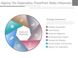 Aligning The Organization Powerpoint Slides Influencers