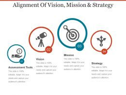 Alignment Of Vision Mission And Strategy Powerpoint Show