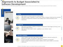 Alignments To Budget Associated To Software Development Software Project Cost Estimation IT