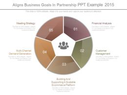 Aligns Business Goals In Partnership Ppt Example 2015