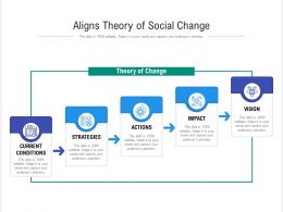 Aligns Theory Of Social Change
