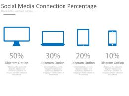 All Electronic Devices For Social Media Connection Percentage Powerpoint Slides