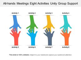 All Hands Meetings Eight Activities Unity Group Support