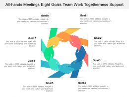 All Hands Meetings Eight Goals Team Work Togetherness Support