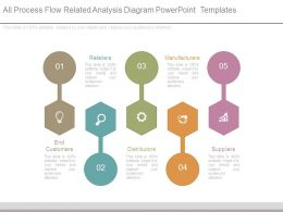 All Process Flow Related Analysis Diagram Powerpoint Templates