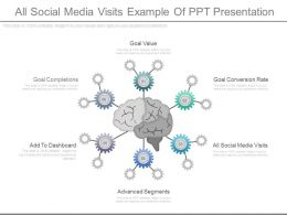 All Social Media Visits Example Of Ppt Presentation