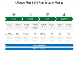 Alliance Plan Build Run Sustain Phases