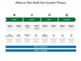 Alliance Plan Build Run Sustain Phases