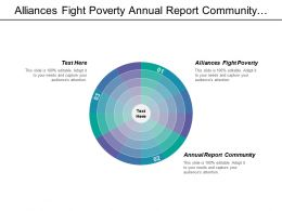 Alliances Fight Poverty Annual Report Community Contribution Agreement